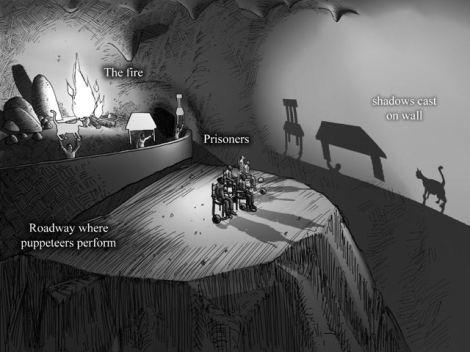 تمثیل غار افلاطون