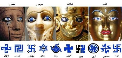 چشم آبی در انسان ها