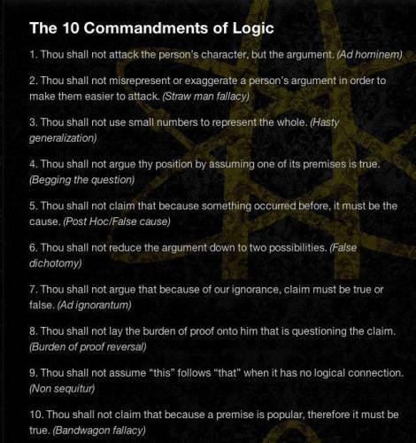 ده فرمان در منطق