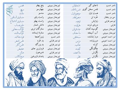 زبان پارسی1