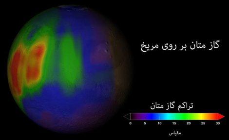 Methane-on-Mars