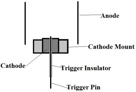 CathodeGraphic