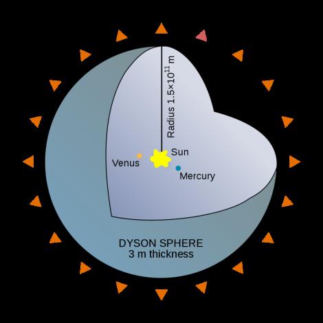 Dyson-Sphere-1024x1024